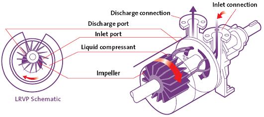 heidolph rotary evaporator manual pdf